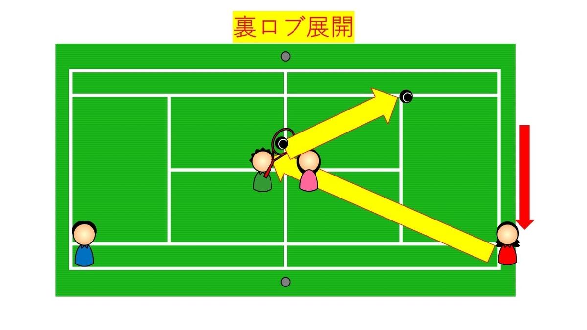 f:id:kazumiyu:20190830165804j:plain