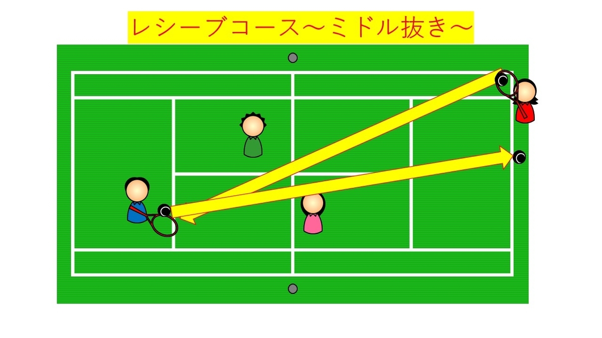 f:id:kazumiyu:20190903170701j:plain