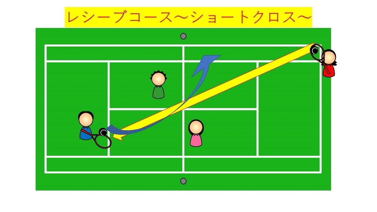 f:id:kazumiyu:20190903170710j:plain