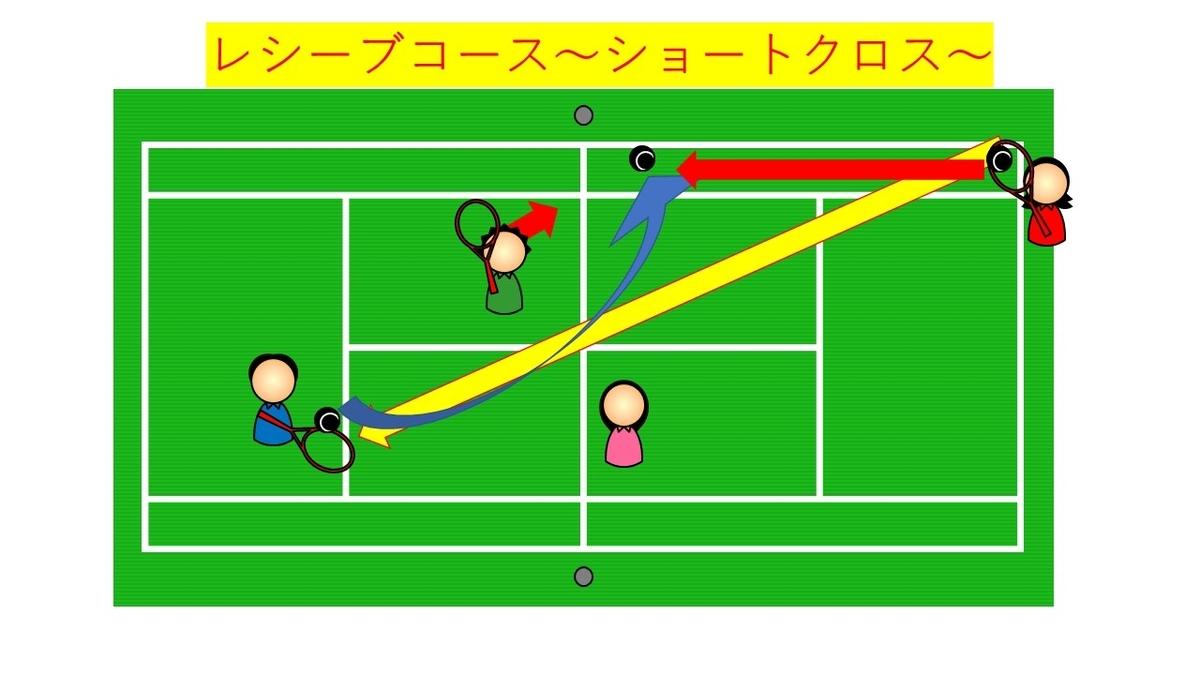 f:id:kazumiyu:20190920174410j:plain