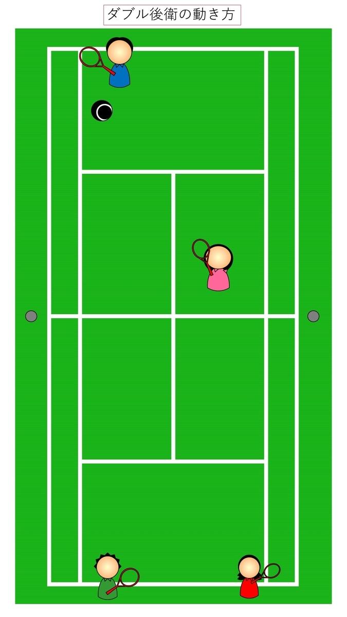 f:id:kazumiyu:20200131171206j:plain