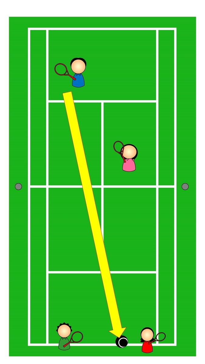 f:id:kazumiyu:20200131171219j:plain