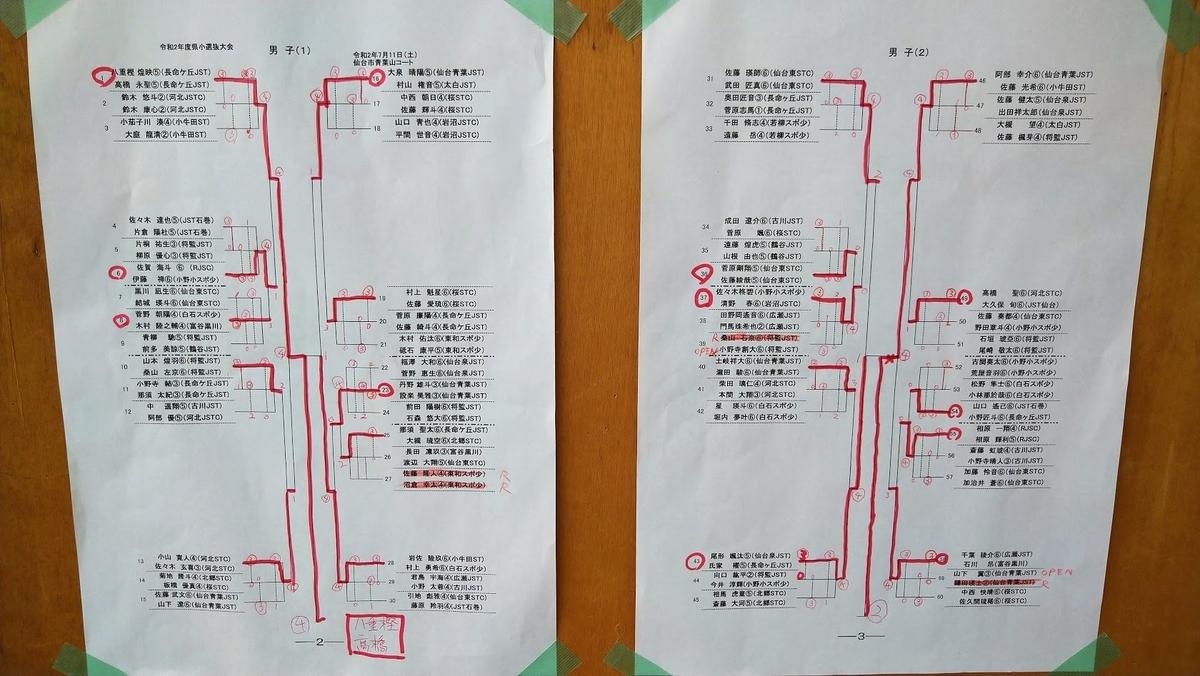 f:id:kazumiyu:20200713174446j:plain