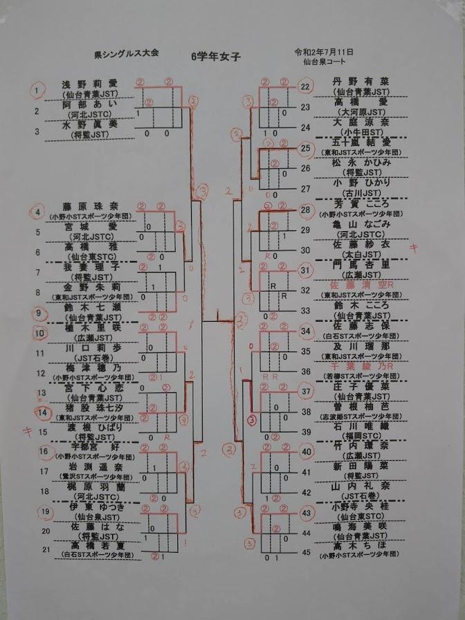 f:id:kazumiyu:20200817180009j:plain