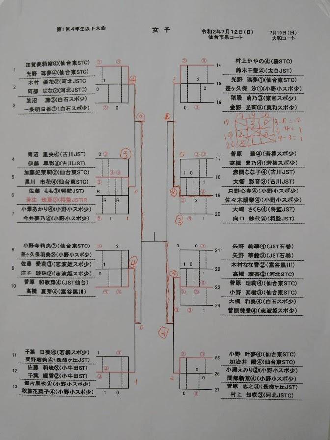 f:id:kazumiyu:20200817180021j:plain