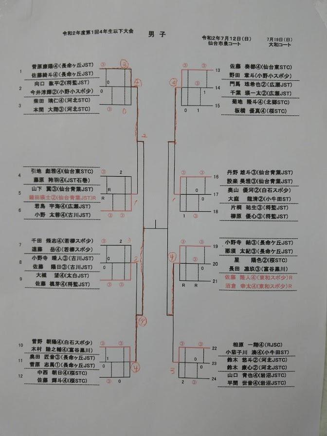 f:id:kazumiyu:20200817180027j:plain