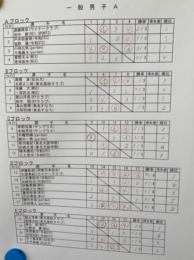 f:id:kazumiyu:20201019173301p:plain