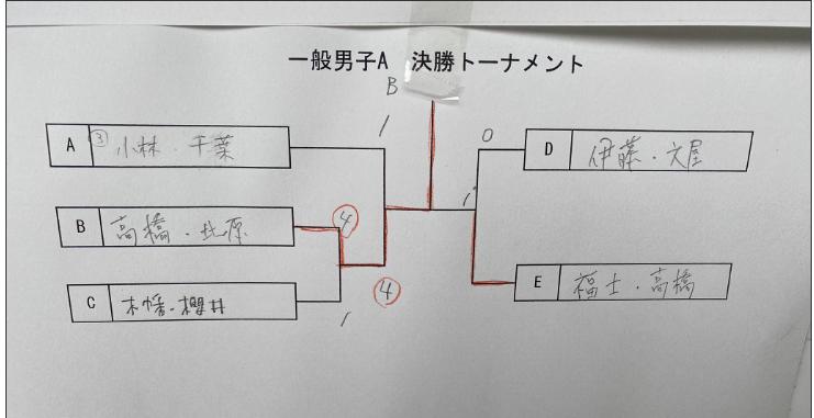 f:id:kazumiyu:20201019173319p:plain