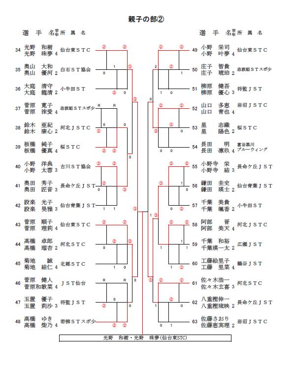 f:id:kazumiyu:20201019180731p:plain