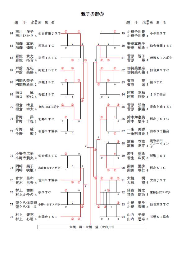 f:id:kazumiyu:20201019180744p:plain