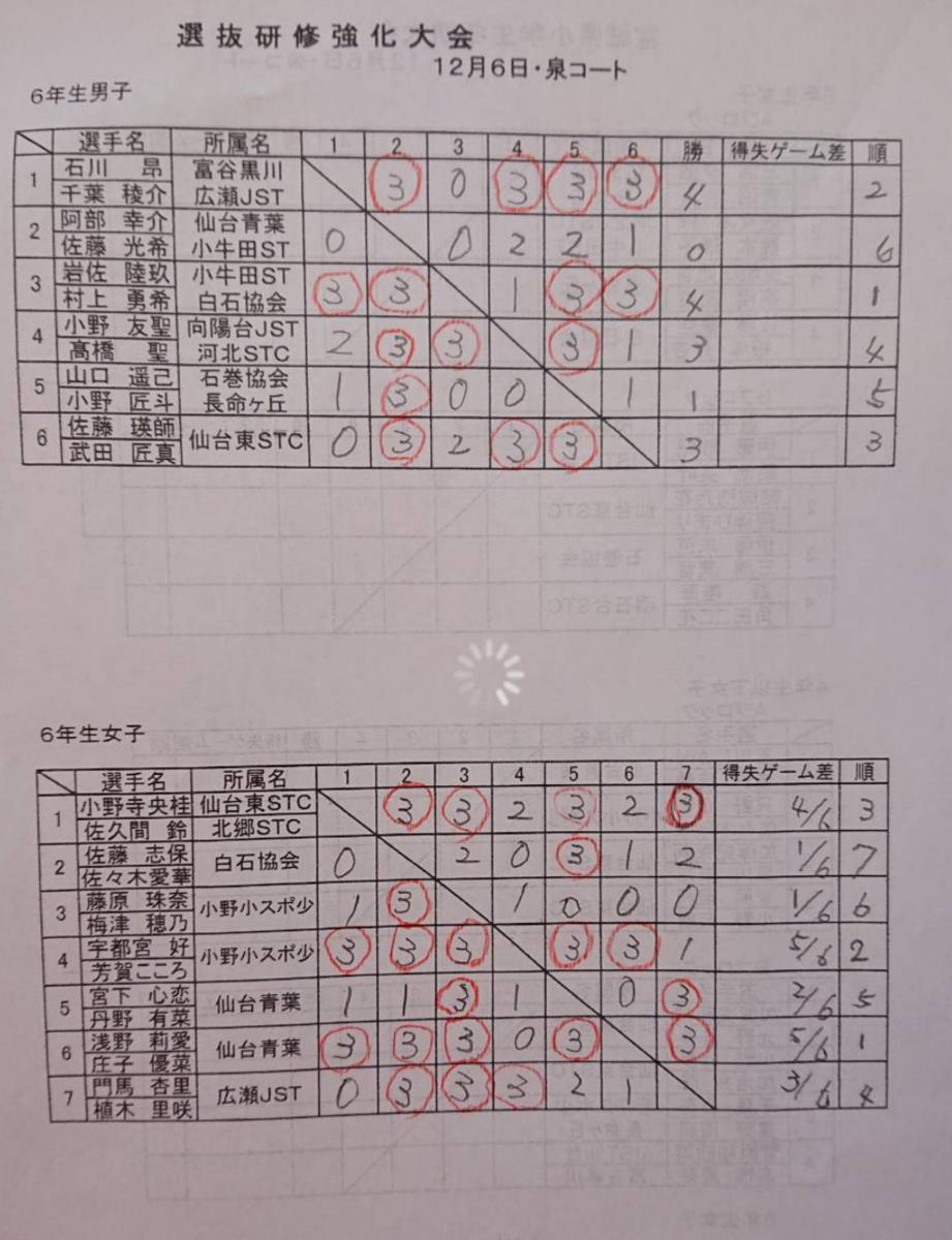 f:id:kazumiyu:20201207180116p:plain