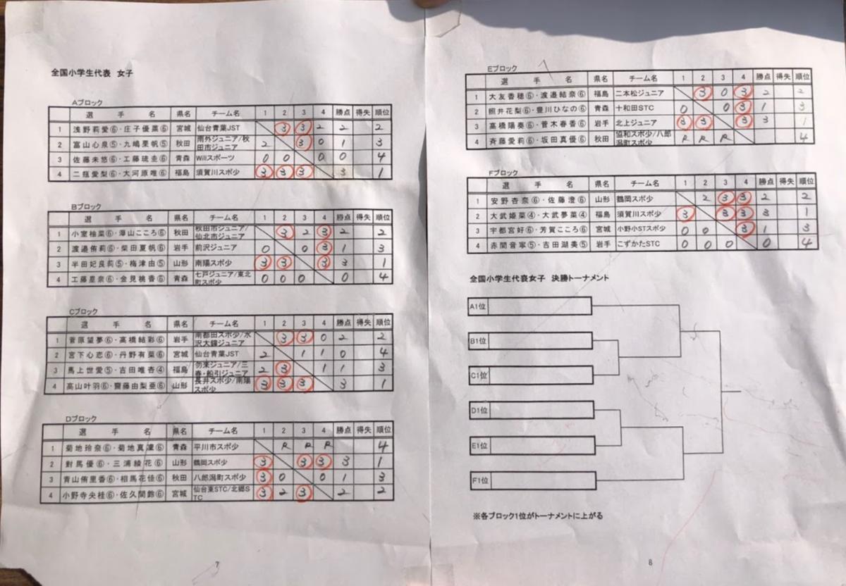 f:id:kazumiyu:20210308174944p:plain