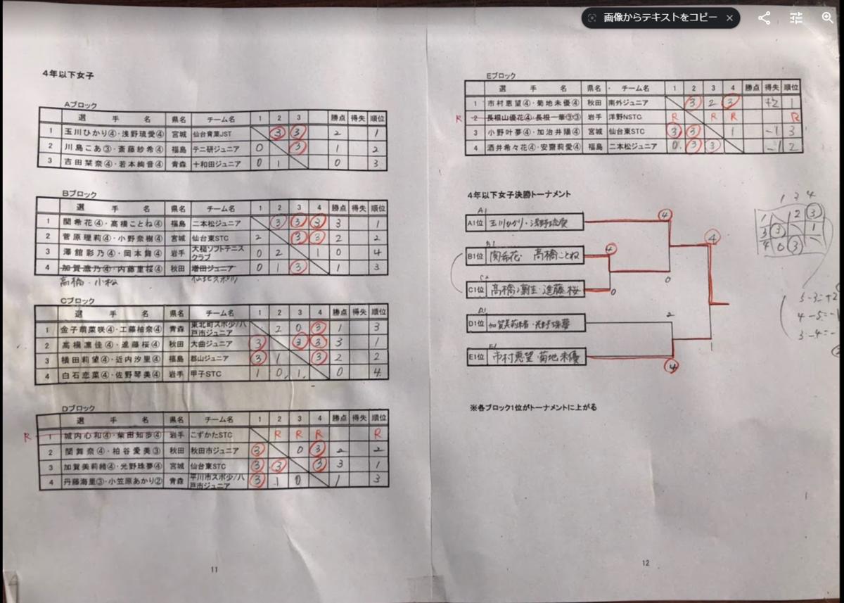 f:id:kazumiyu:20210308175007p:plain