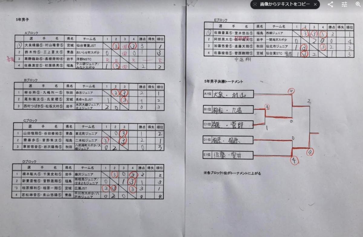 f:id:kazumiyu:20210308175036p:plain