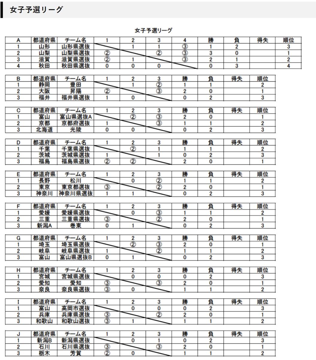 f:id:kazumiyu:20210329172623p:plain