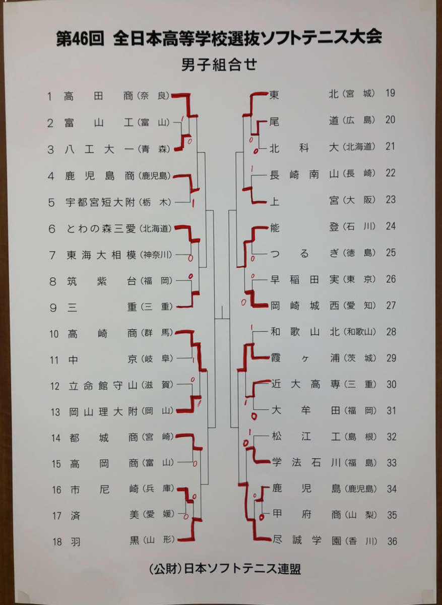 f:id:kazumiyu:20210329173447p:plain