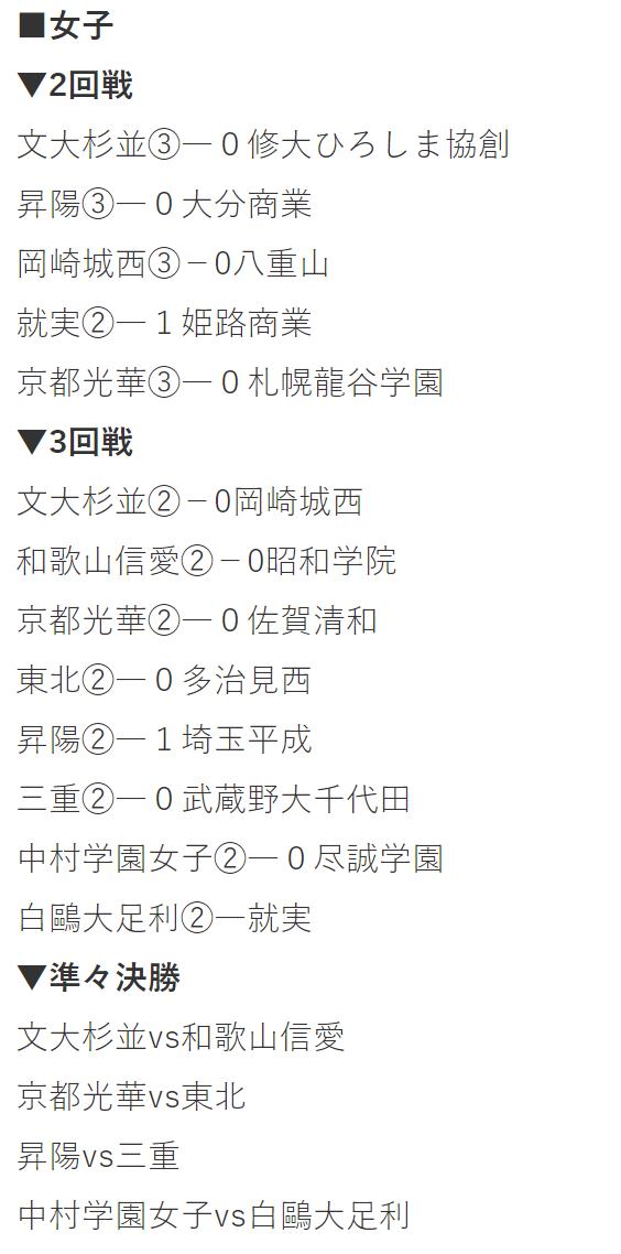 f:id:kazumiyu:20210329173546p:plain