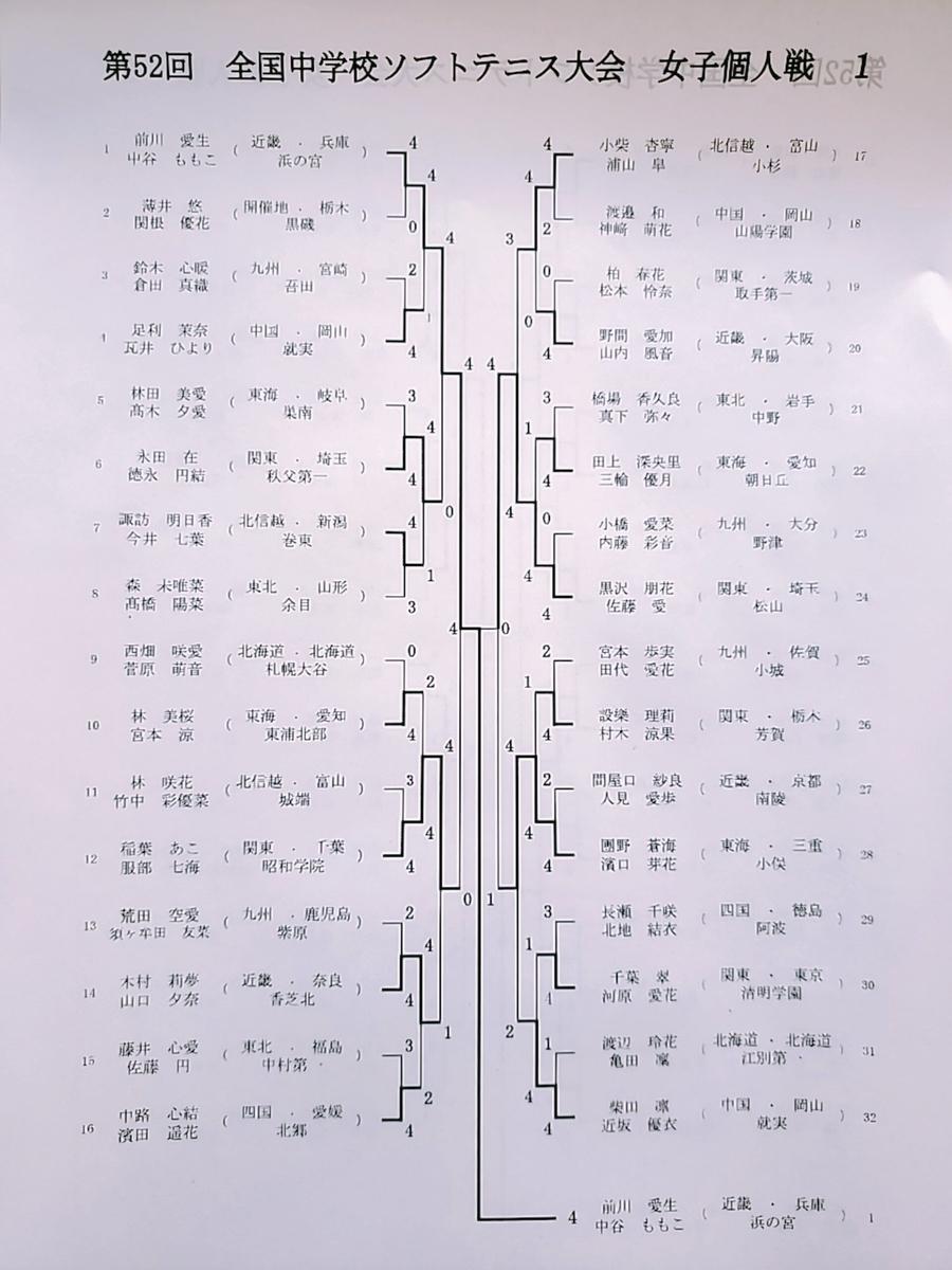 f:id:kazumiyu:20210819200519j:plain