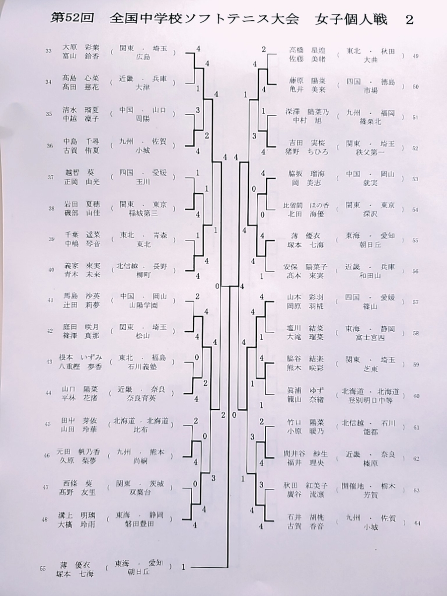 f:id:kazumiyu:20210819200528j:plain