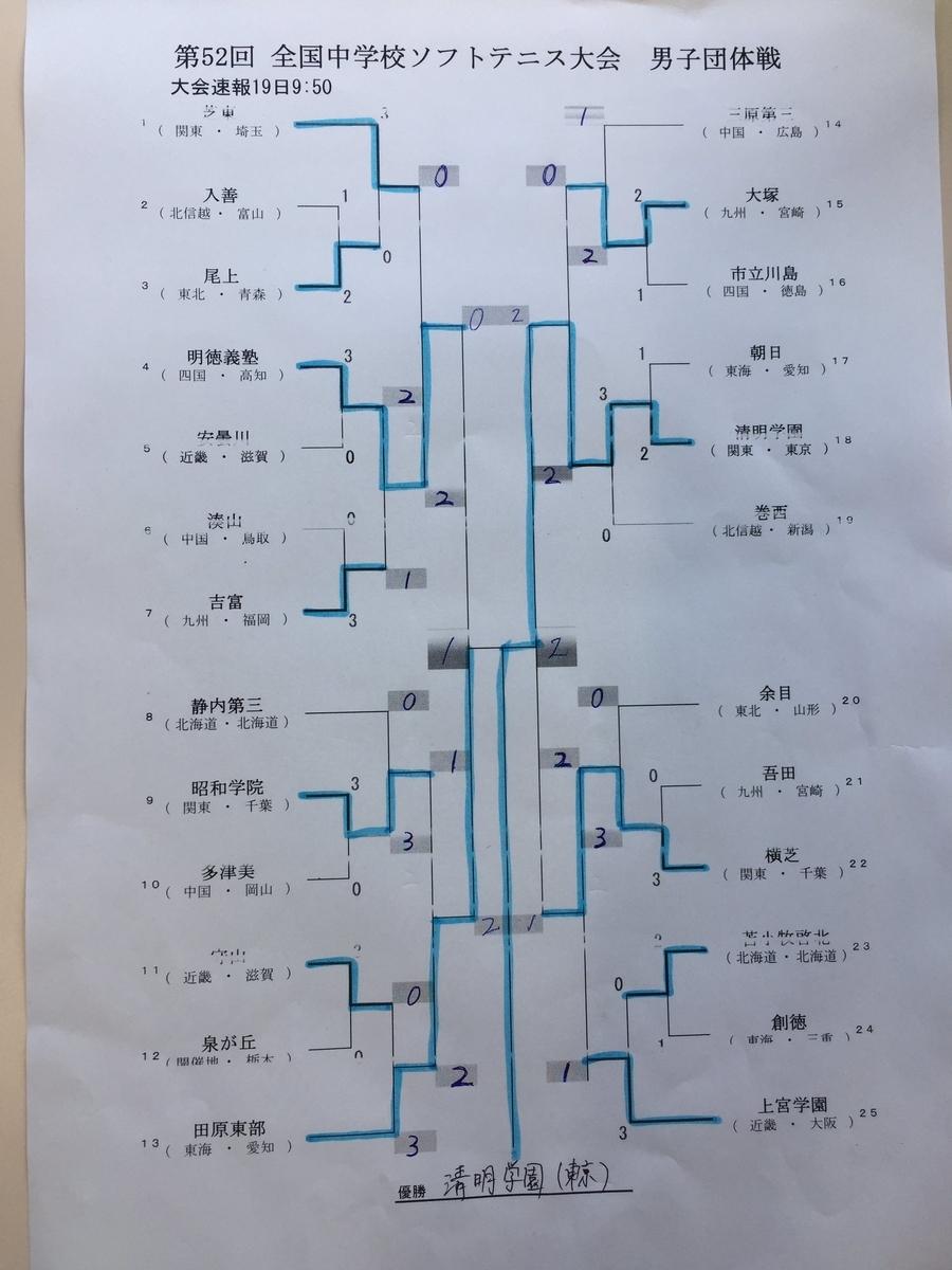 f:id:kazumiyu:20210819200534j:plain