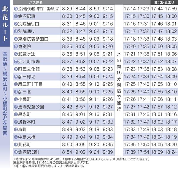 f:id:kazumu-tanaka:20171019053011p:plain