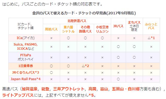 f:id:kazumu-tanaka:20171019060209p:plain