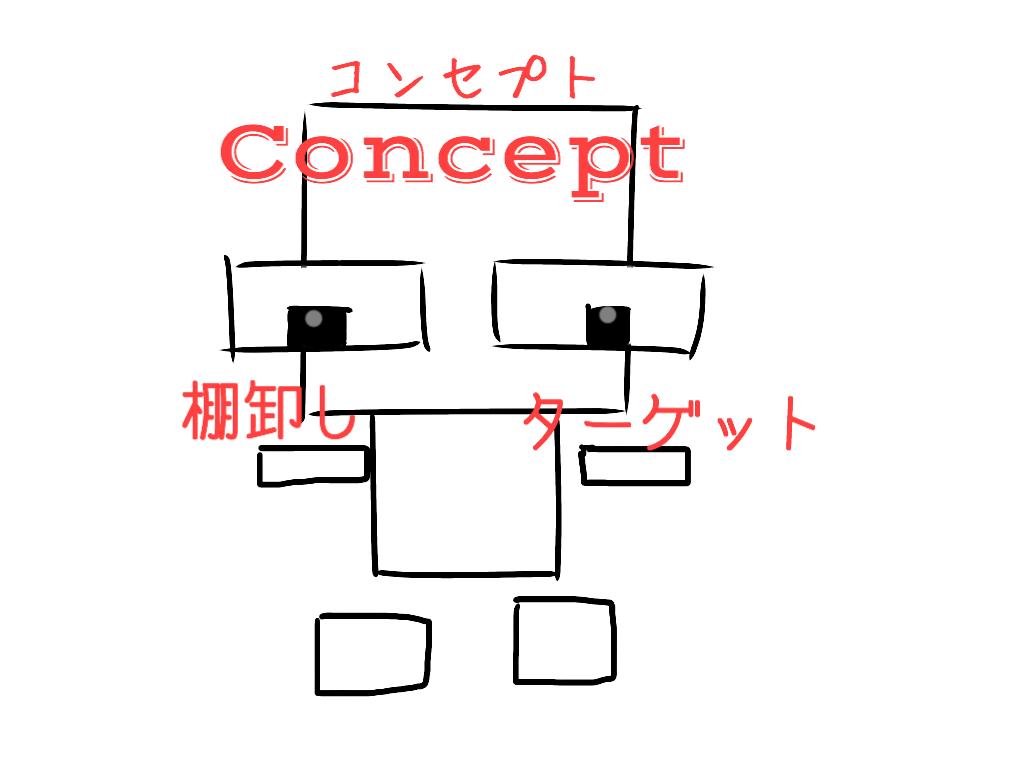 f:id:kazunablog:20161113154659p:image