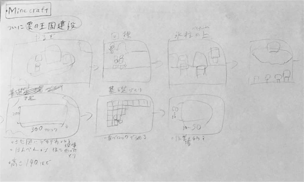 f:id:kazunablog:20170107232204j:image