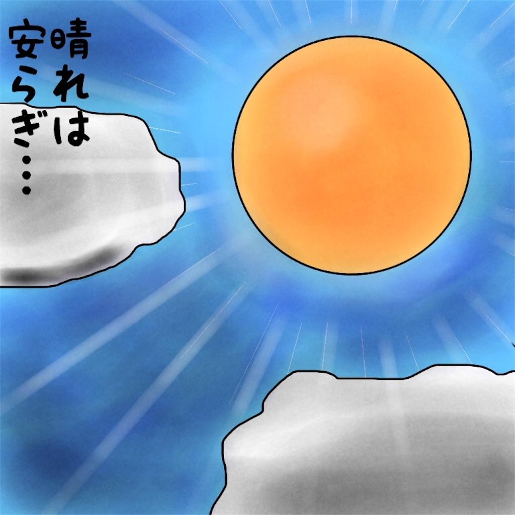 f:id:kazunablog:20170126220320j:image
