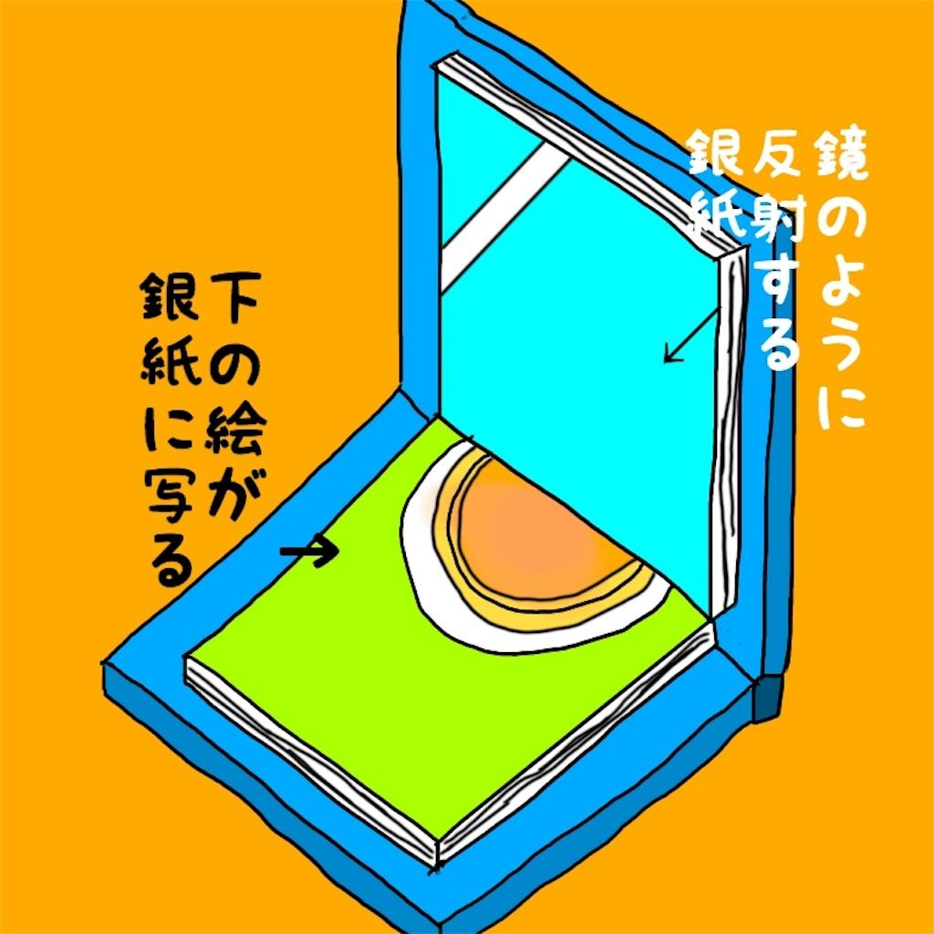 f:id:kazunablog:20170129184928j:image