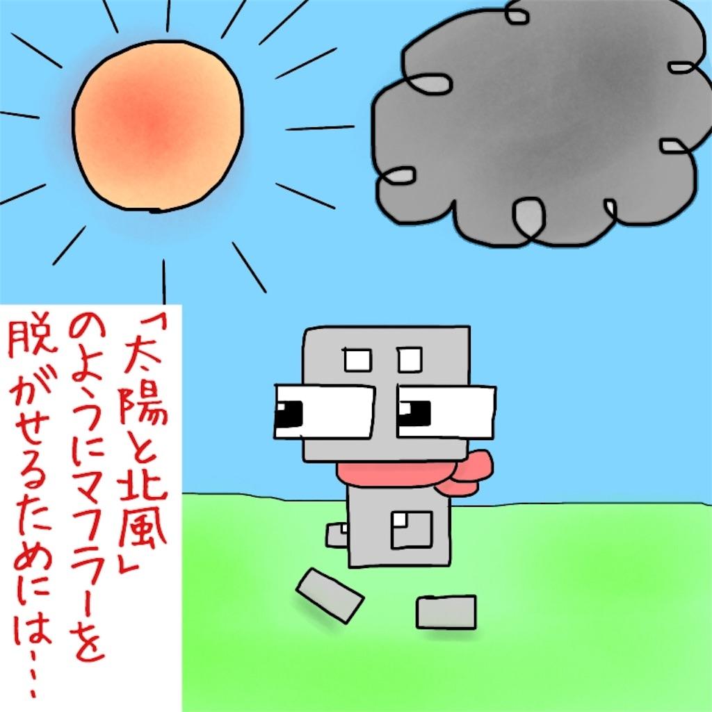 f:id:kazunablog:20170207234031j:image