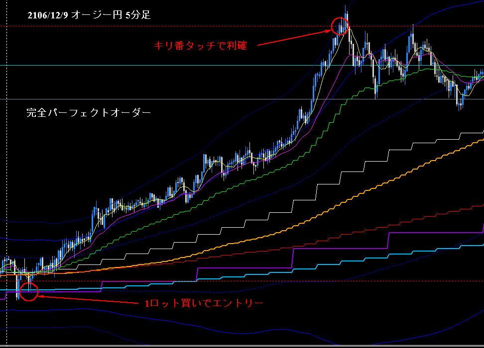 f:id:kazunobo:20161210114340j:plain
