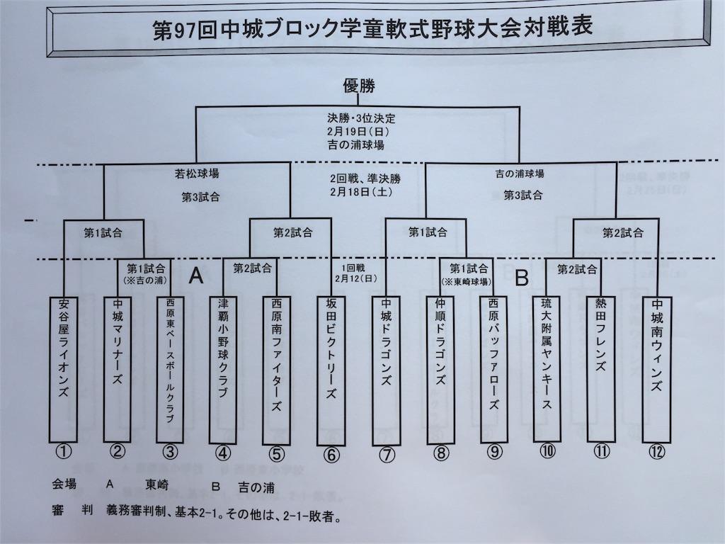 f:id:kazunobu-0915:20170212171419j:image