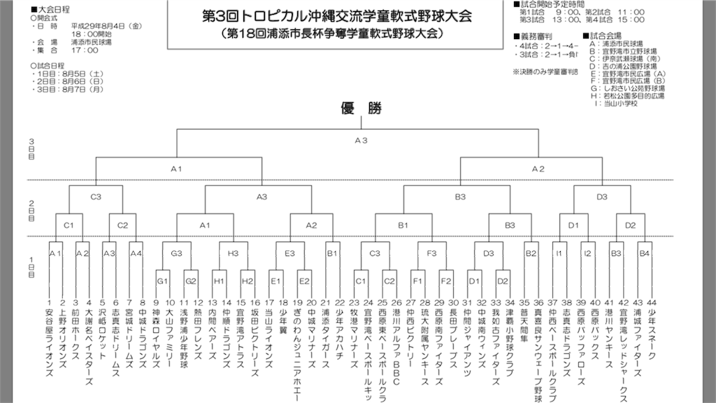 f:id:kazunobu-0915:20170715210604p:image