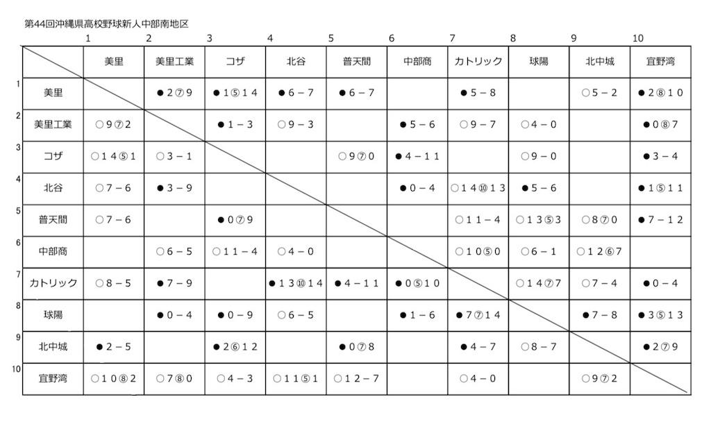 f:id:kazunobu-0915:20170802190318j:image