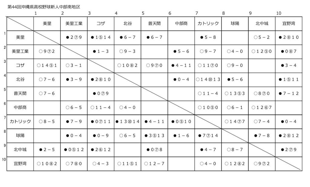 f:id:kazunobu-0915:20170803133654j:image