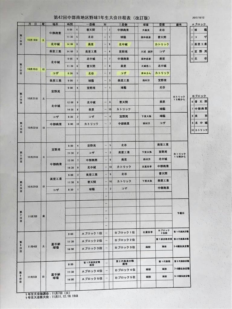 f:id:kazunobu-0915:20171021193459j:image