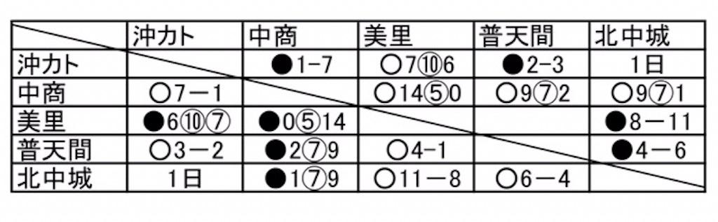 f:id:kazunobu-0915:20171029190842j:image