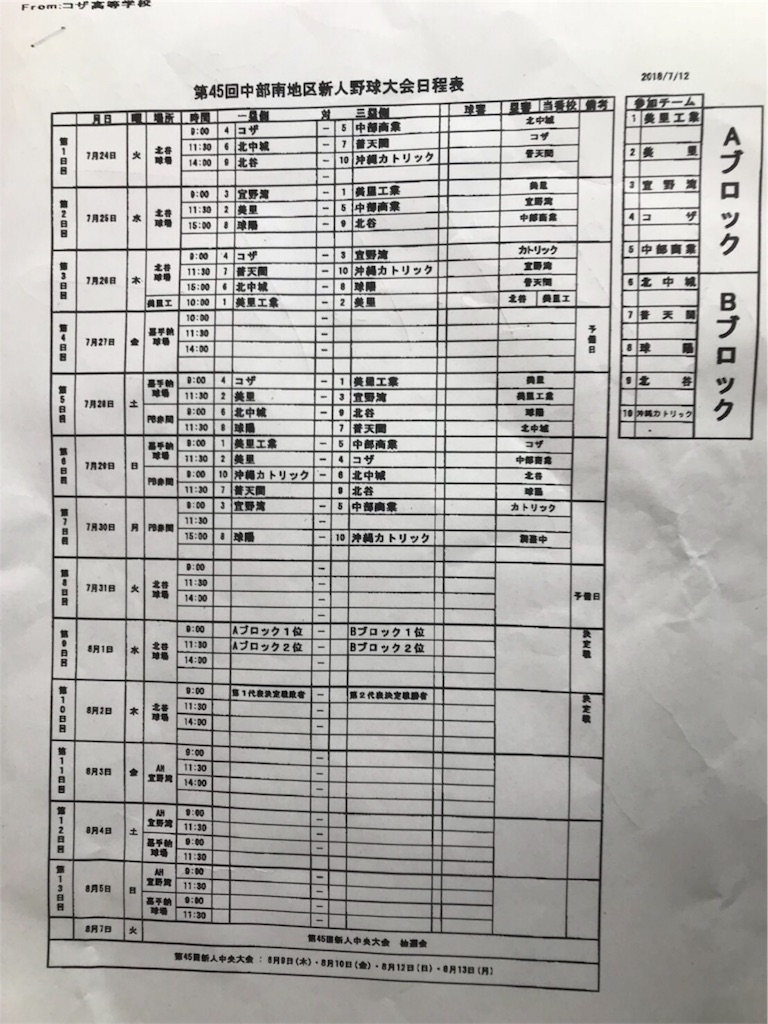 f:id:kazunobu-0915:20180724195341j:image
