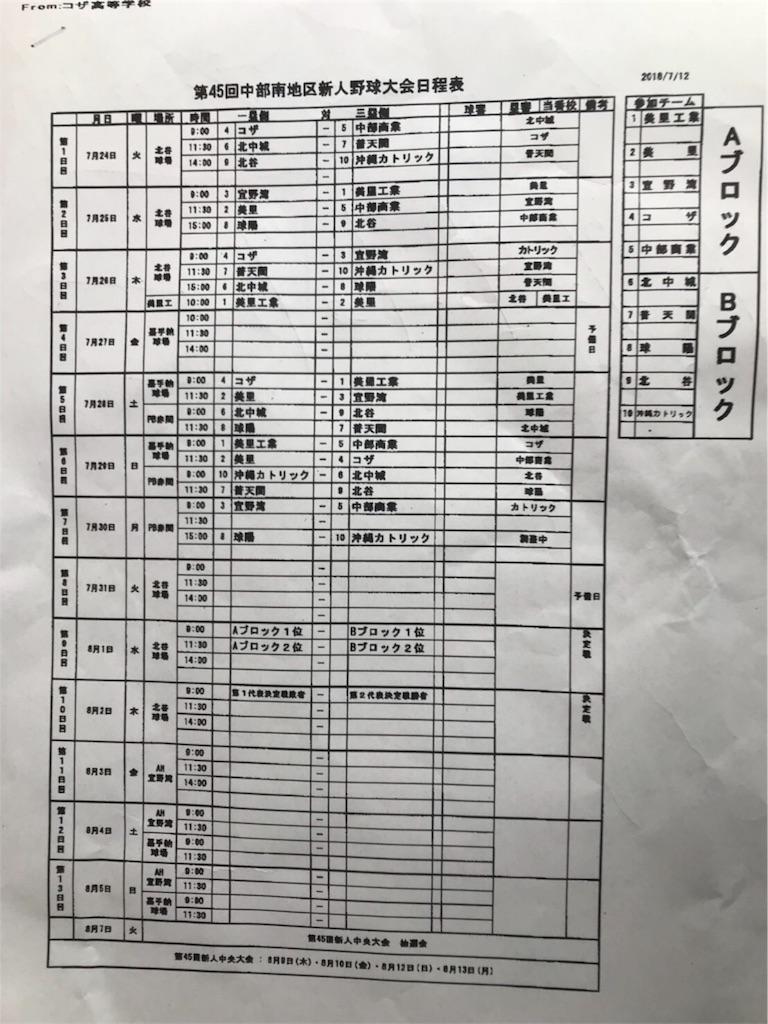 f:id:kazunobu-0915:20180726182913j:image