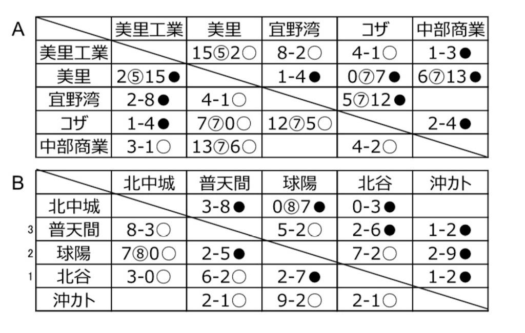 f:id:kazunobu-0915:20180729165004j:image