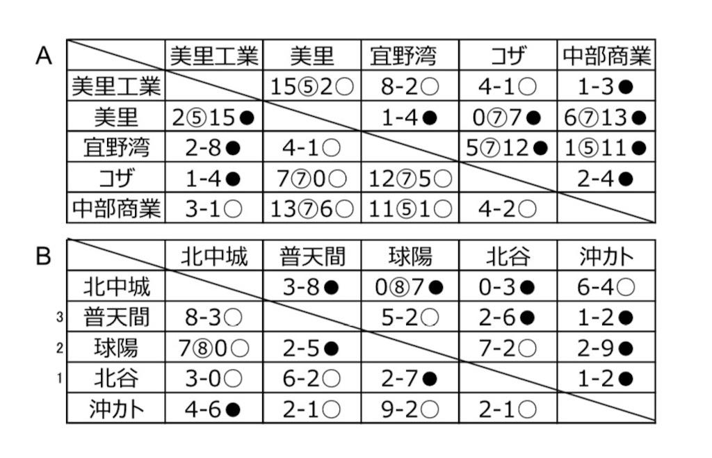 f:id:kazunobu-0915:20180730174003j:image