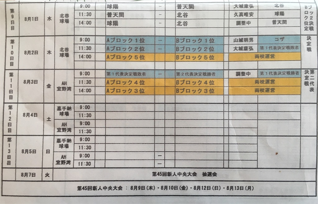 f:id:kazunobu-0915:20180730174007j:image