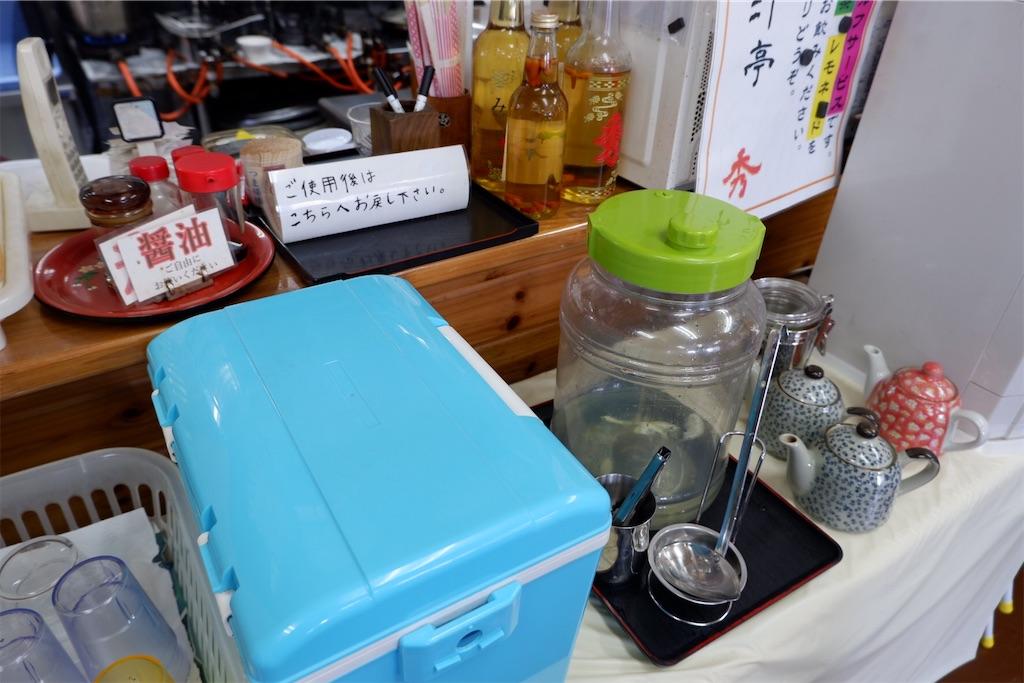 f:id:kazunobu-0915:20200305090256j:image