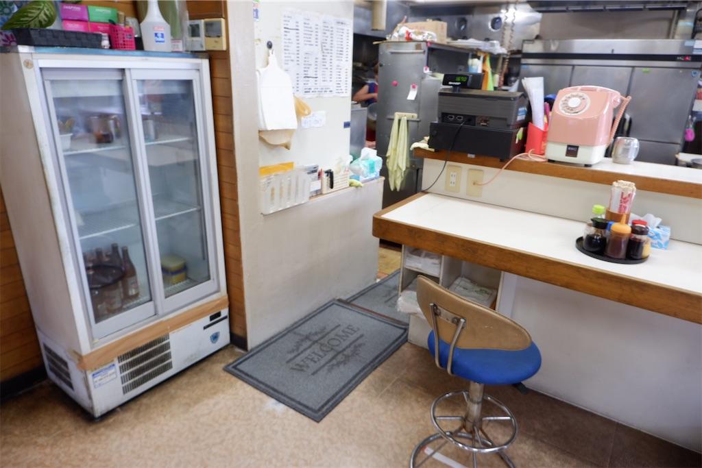 f:id:kazunobu-0915:20200722111321j:image