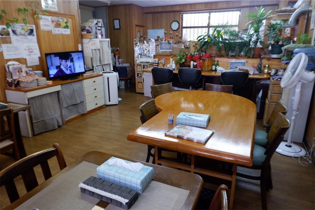f:id:kazunobu-0915:20200826162834j:image