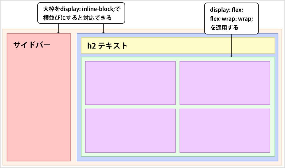 f:id:kazunori-takase:20190205141050j:plain