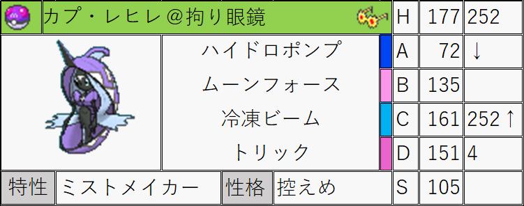 f:id:kazuo_pkpz:20180514013203p:plain