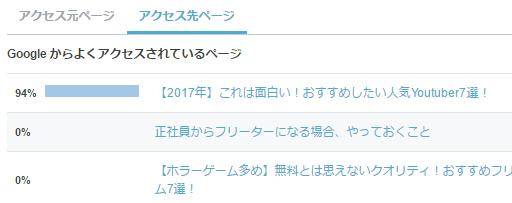 f:id:kazupi421:20170226212433p:plain