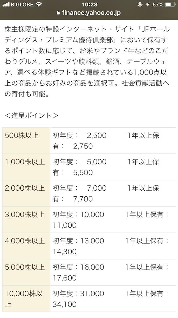 f:id:kazupu-san:20190921102851p:image